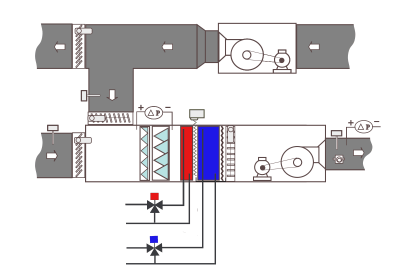 Centrale de traitement d 39 air cta fonctionnement - Cta double flux ...