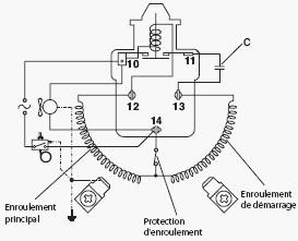 Relais demarrage compresseur frigo