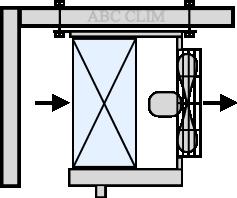 Type vaporateur air - Ventilateur chambre froide ...