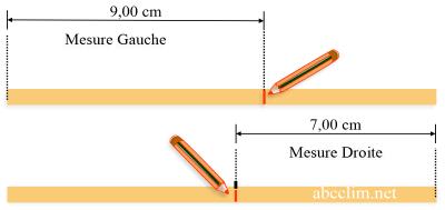 Comment utiliser une cintreuse main - Comment ranger les fils electriques ...