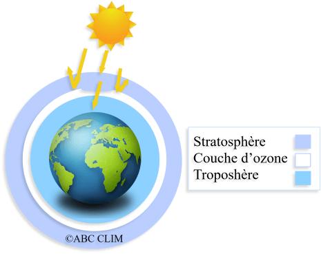 Trou de la couche d 39 ozone gu rison en vue - Trou de la couche d ozone ...