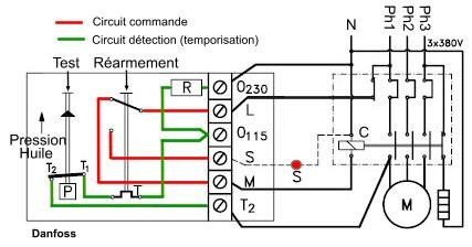 pro tech wiring diagram fonctionnement du pressostat huile  fonctionnement du pressostat huile